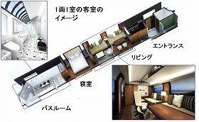 JR西日本提供