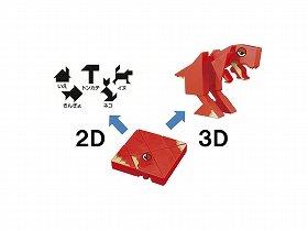 画像は「ティラノサウルス」