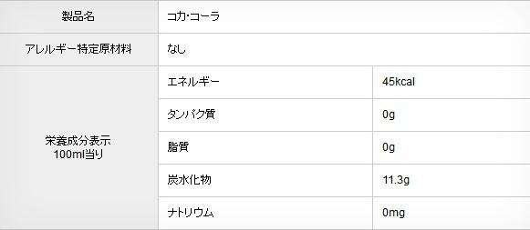 日本コカ・コーラのホームページより