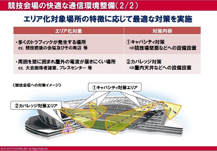 2020年東京オリンピック・パラリンピックは、日本の通信事業者の技術力の高さを世界に示す、絶好の機会になりそうだ