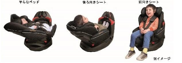 アップリカ、新生児から4歳頃までサポートする、回転式チャイルドシート3機種を発売