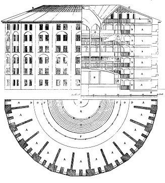 ベンサムによるパノプティコンの構想図。円周部のセルに収容者が入り、中心点に監視者を配置