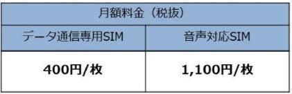 17年2月1日からの「容量シェアSIM」 (1契約あたり4枚まで追加可能)