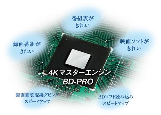 「4Kマスターエンジン BD-PRO」