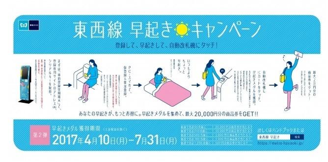 東西線のオフピーク通勤(通学)推奨キャンペーン