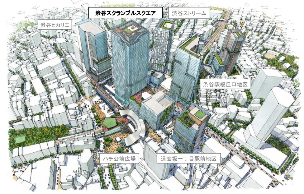 全体完成イメージ(渋谷周辺の鳥瞰図)