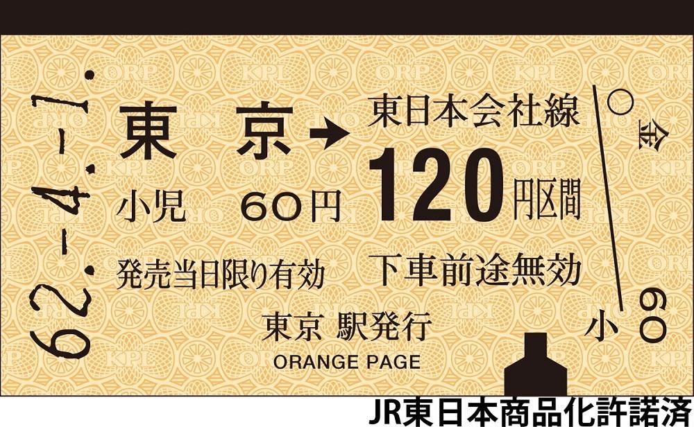 「昭和62年4月1日」の日付入りきっぷノート デザインは、東京、秋葉原、池袋、大宮の4タイプ