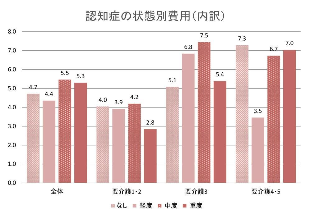 公益財団法人家計経済研究所の「在宅介護のお金と負担」調査報告(2016年6月実施分から)