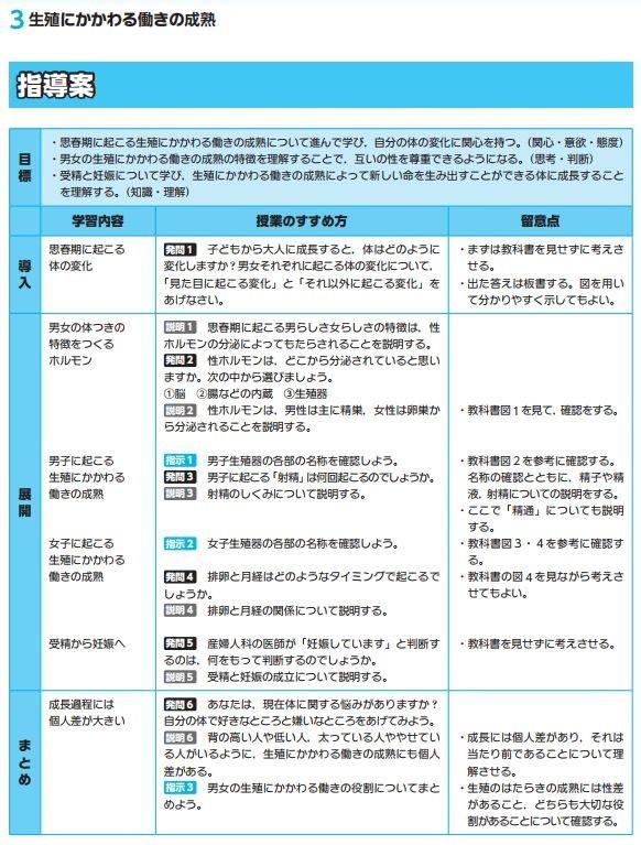 保健体育授業展開指導ノート(17年~21年度用教科書)