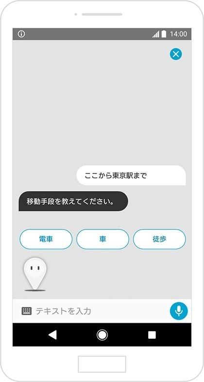 音声検索の利用イメージ