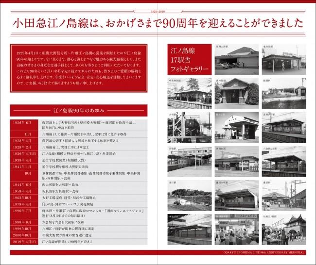 江ノ島線の歴史に触れる旅