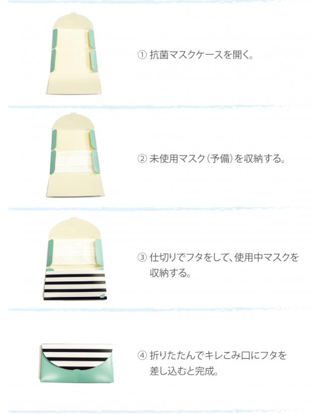 「紙製抗菌マスクケース」の使い方(画像2)