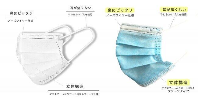 マスク「50枚入り800円」原価割れ価格 200箱注文で実現、医療法人はじめ企業向け