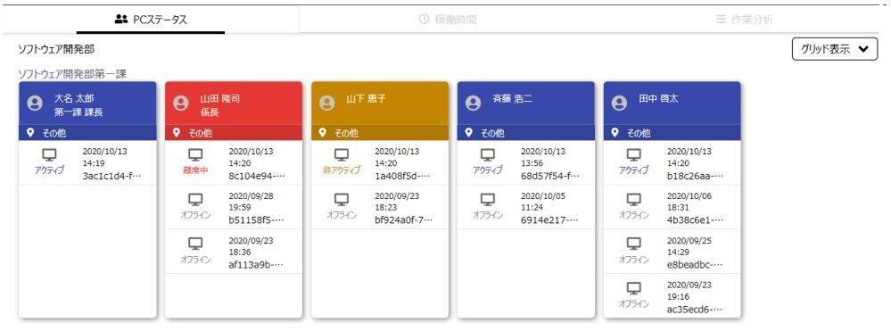 PCの稼働データを自動的に取得。「Microsoft Teams」と連携しており、状況表示を見ながら指示を出せる。