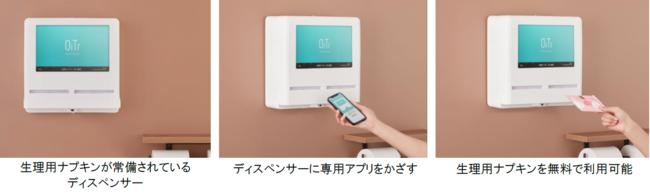 生理用ナプキンを常備し無料で提供するサービス「Free pad dispenser OiTr」の仕組み