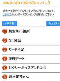 放送直後のブログワードのランキング(kizasi.jp)では、「セクシーボイスアンドロボ」関連が5位と6位にランクイン。ネットでの人気ぶりを示した。