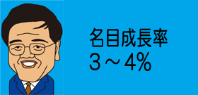 名目成長率3~4%