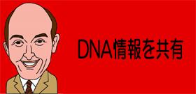 DNA情報を共有