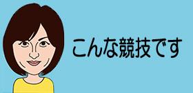 カヌースラローム・羽根田卓也「銅メダル」!欧米選手の独壇場で日本人初