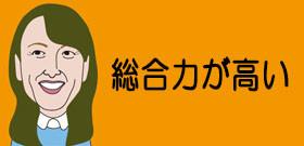 フィギュア女子で16歳の紀平梨花が優勝 ジャンプに失敗すると難易度をあげる驚くべき調整能力
