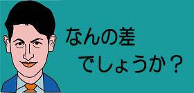 解除後、東京の感染者は大阪の58倍!この差が吉村知事のスピード対策と府民の「大阪愛」なら小池都知事と「東京愛」は?